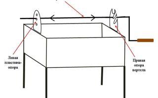 Вертел для мангала: с электроприводом и без, делаем своими руками, примеры чертежей и многое другое
